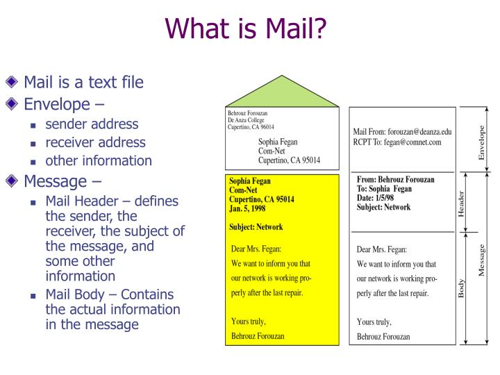 What is Mail?