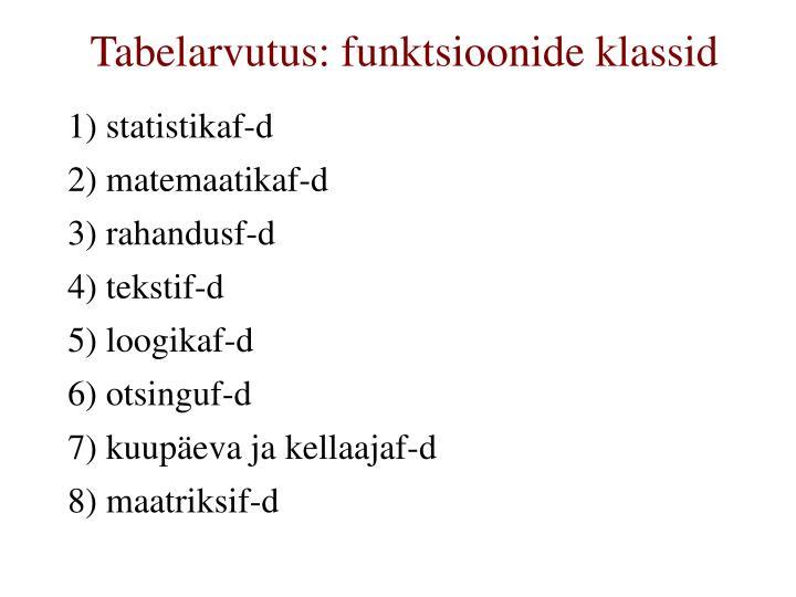 Tabelarvutus: funktsioonide klassid