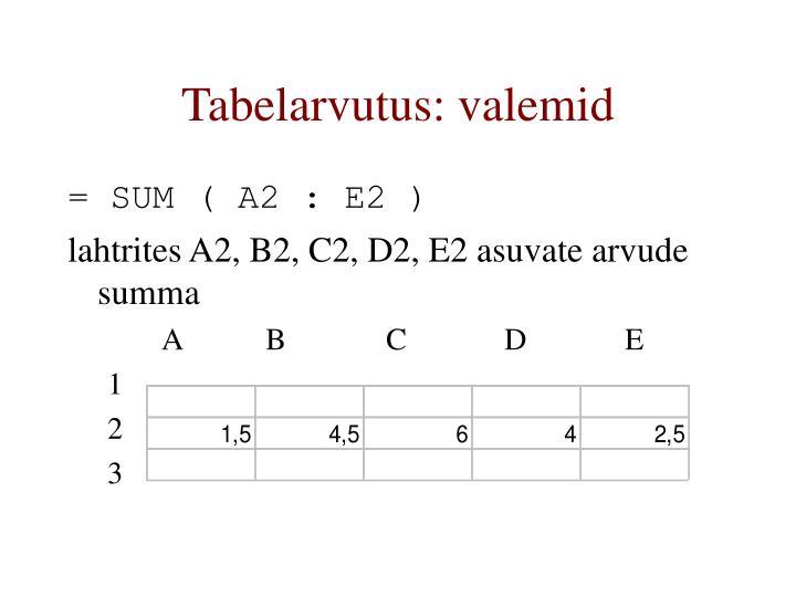 Tabelarvutus: valemid
