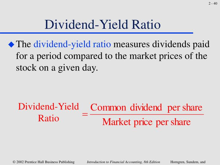 Dividend-Yield Ratio