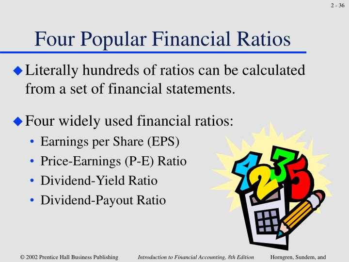 Four Popular Financial Ratios