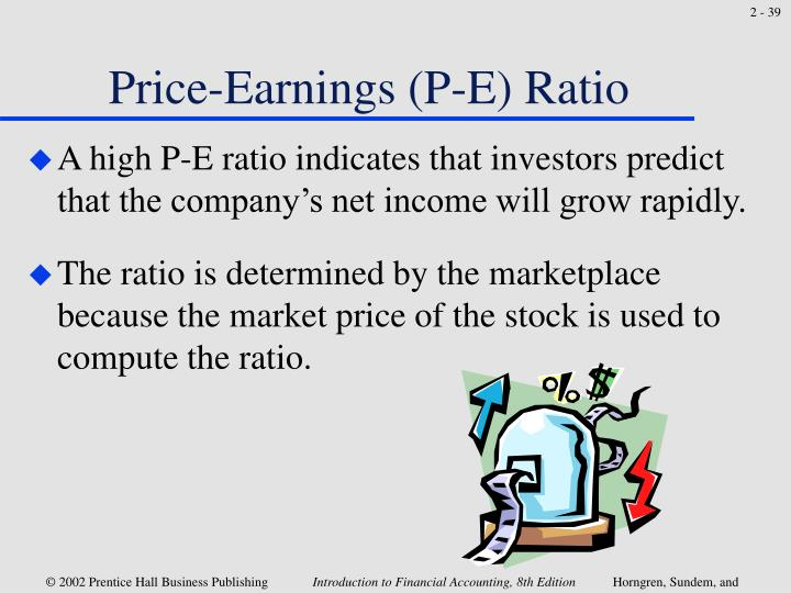 Price-Earnings (P-E) Ratio