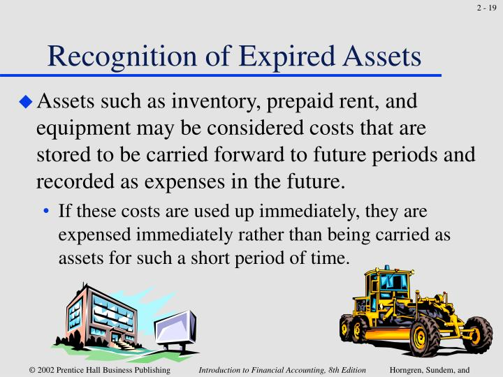 Recognition of Expired Assets
