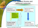 link between access and additional measures