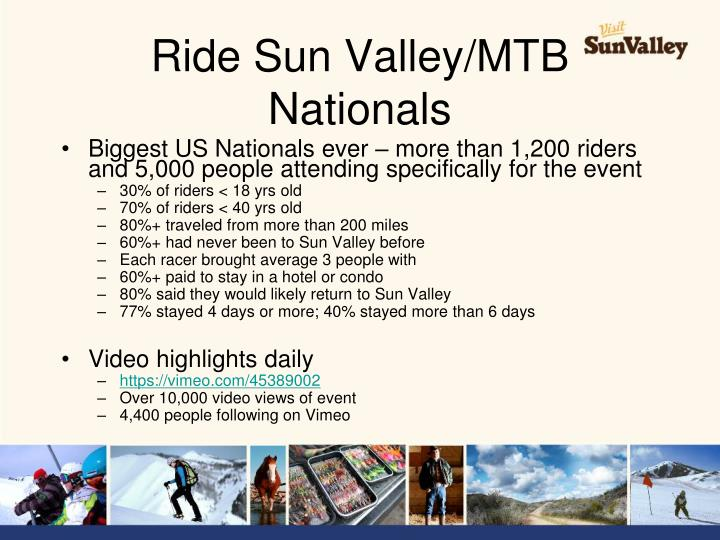 Ride Sun Valley/MTB Nationals