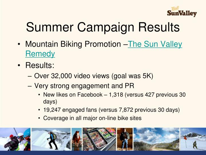 Summer campaign results
