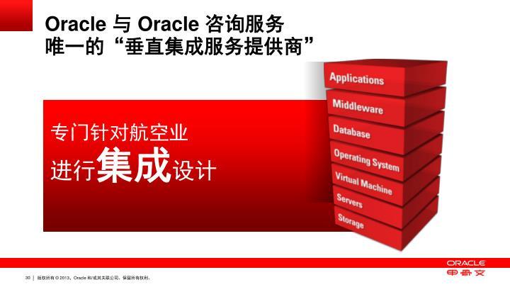 Oracle 与 Oracle