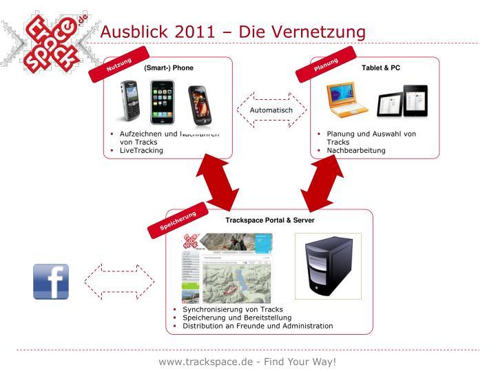 Ausblick 2011 – Die Vernetzung