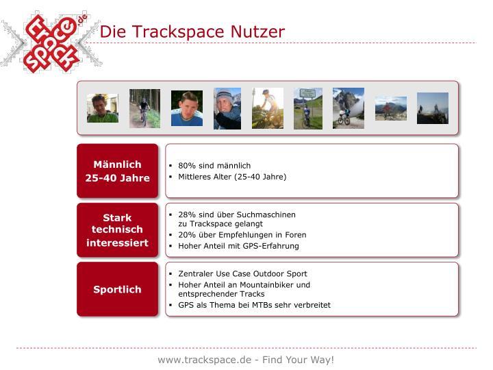 Die Trackspace Nutzer