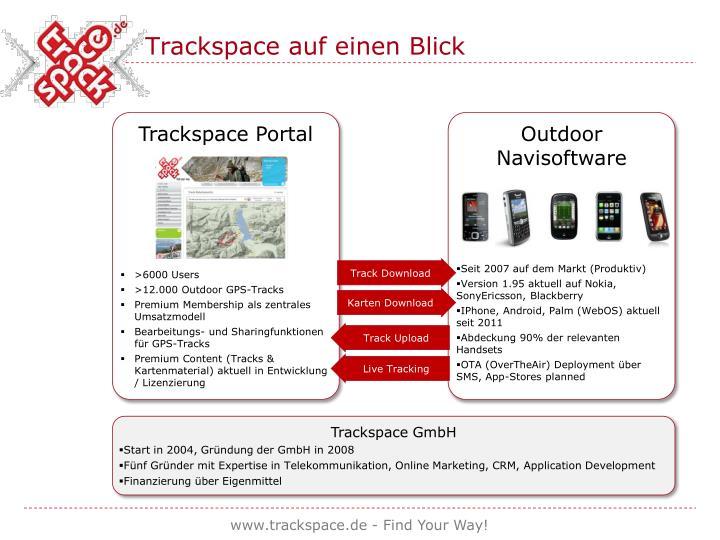 Trackspace auf einen Blick
