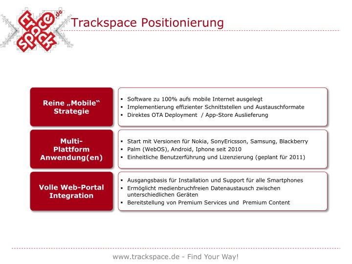 Trackspace Positionierung