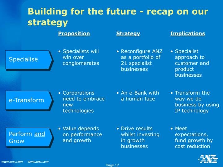 Building for the future - recap on our strategy