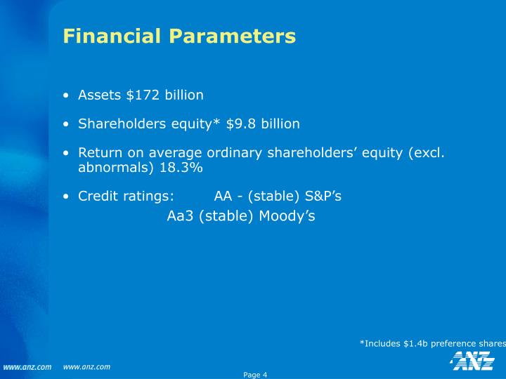 Financial Parameters