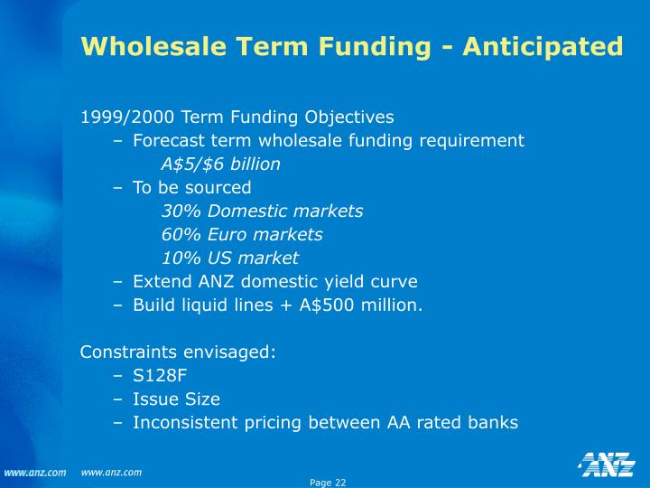 Wholesale Term Funding - Anticipated