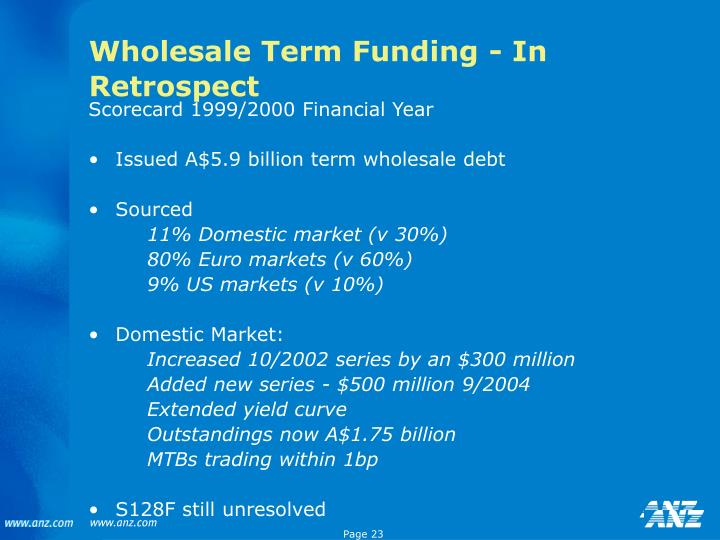 Wholesale Term Funding - In Retrospect