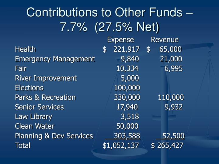 Contributions to Other Funds –
