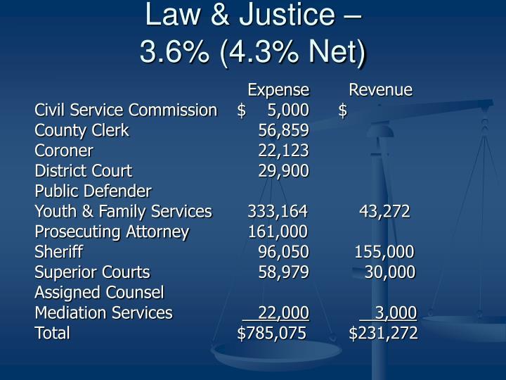 Law & Justice –