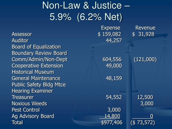 Non-Law & Justice –