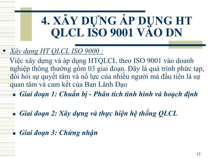 4. XÂY DỰNG ÁP DỤNG HT QLCL ISO 9001 VÀO DN