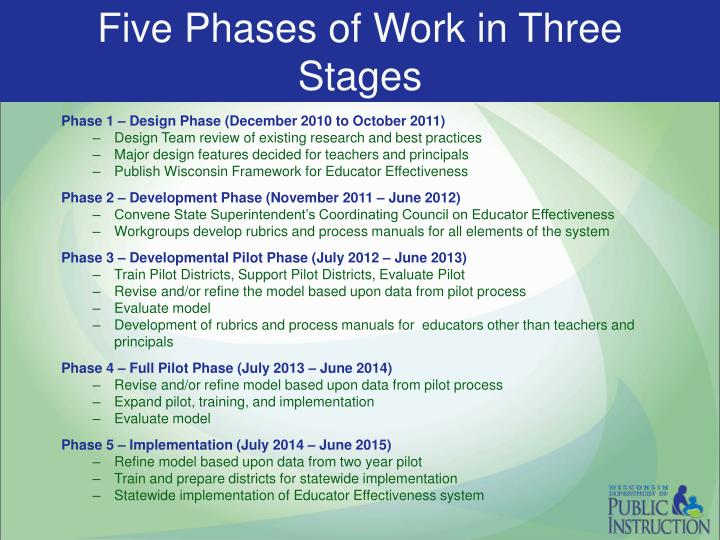 Five Phases of Work in Three Stages