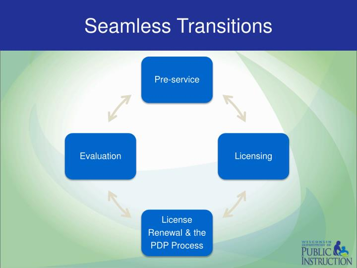 Seamless Transitions