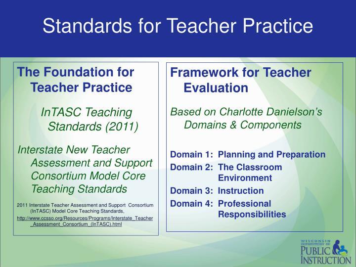 Standards for Teacher Practice