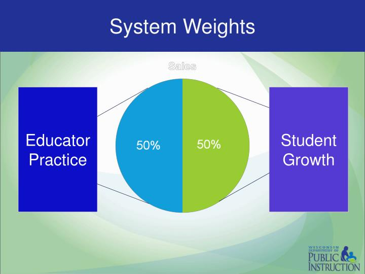 System Weights