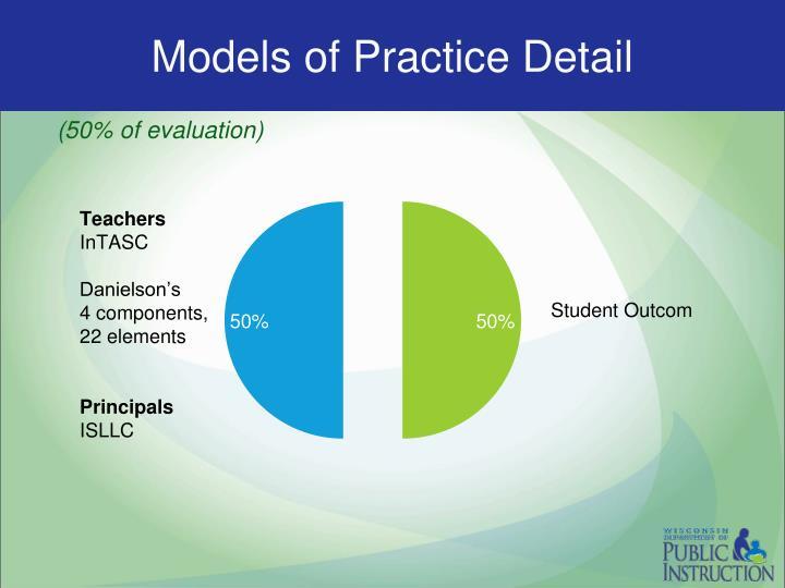 Models of Practice Detail