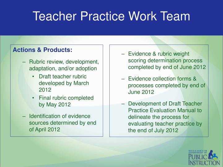 Teacher Practice Work Team