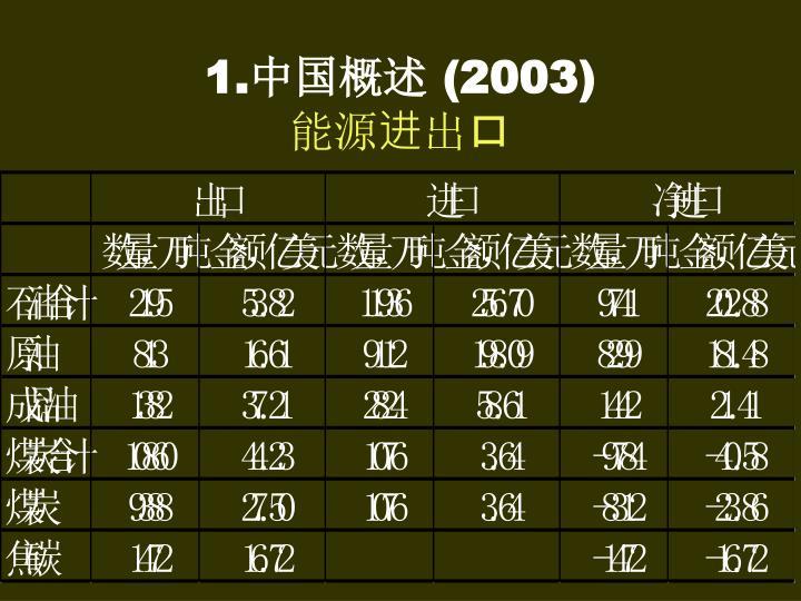 1.中国概述