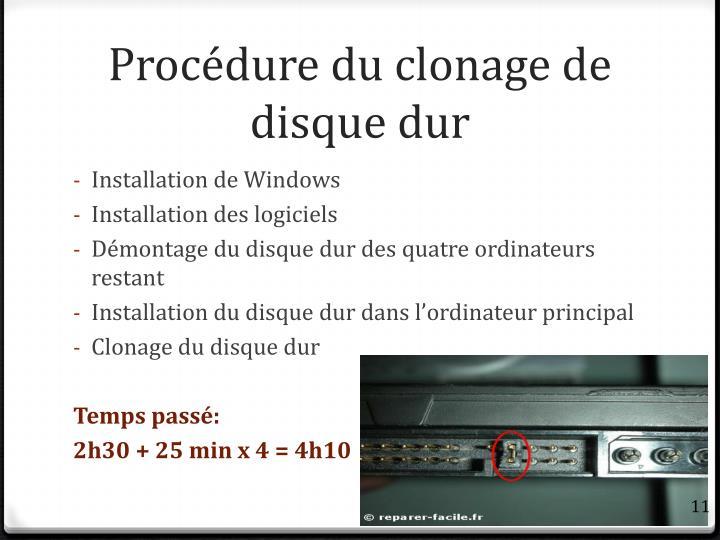 Procédure du clonage de disque dur