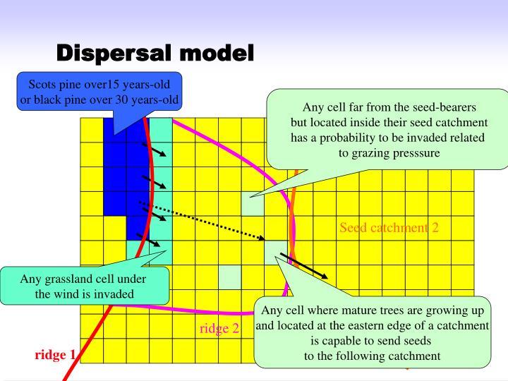 Dispersal model