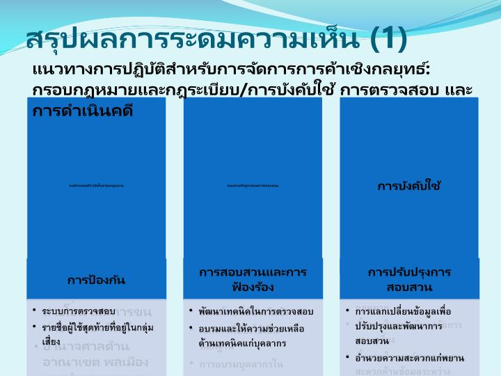 สรุปผลการระดมความเห็น (1)