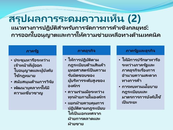 สรุปผลการระดมความเห็น (2)