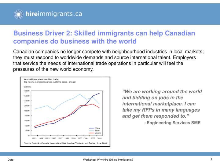 Source: Statistics Canada, International Merchandise Trade Annual Review, June 2004
