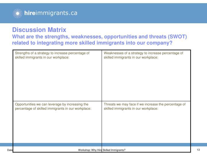 Discussion Matrix
