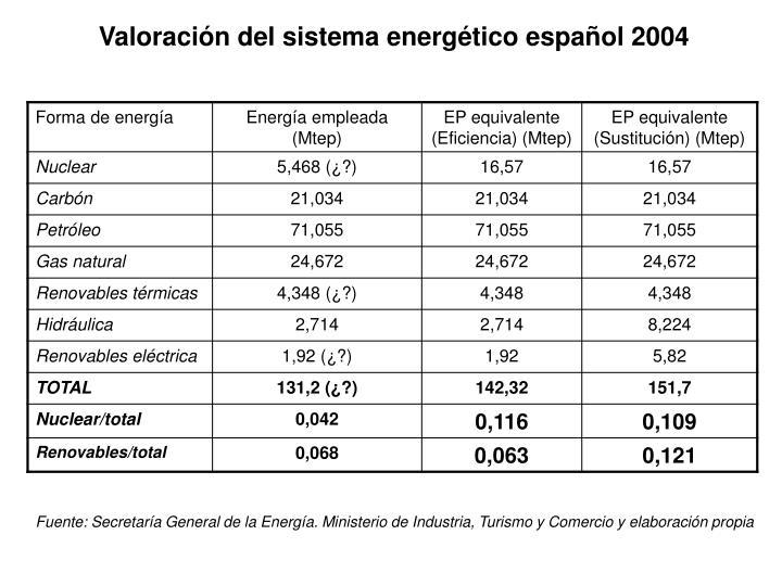 Valoración del sistema energético español 2004