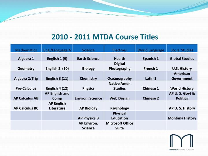 2010 - 2011 MTDA Course Titles