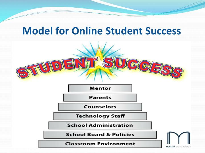 Model for Online Student Success