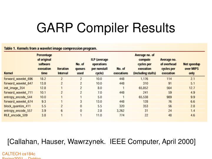 GARP Compiler Results