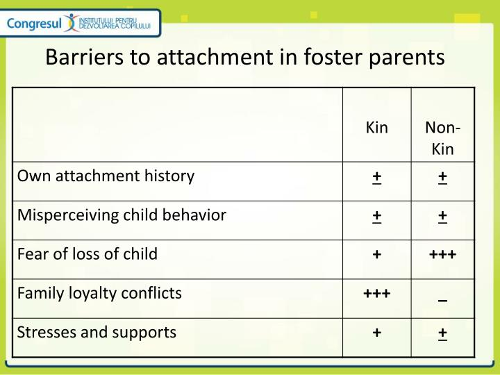 barriers of care for young parents The fostering connections act extended eligibility for federally funded foster care to young people who meet certain eligibility requirements until their 21st birthday  struggling parents  struggling parents are likely to need considerable support to overcome their barriers to education and employment and meet the extended foster care.