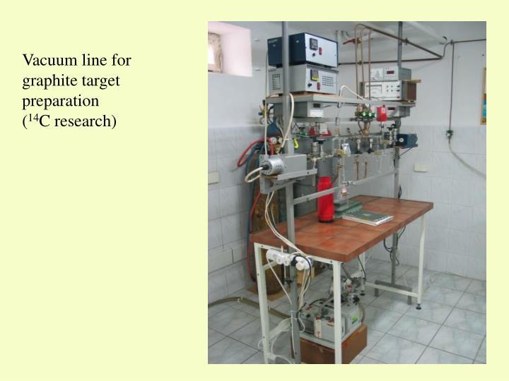 Vacuum line for graphite target preparation