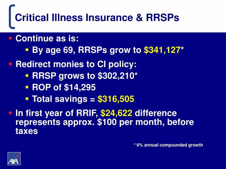 Critical Illness Insurance & RRSPs