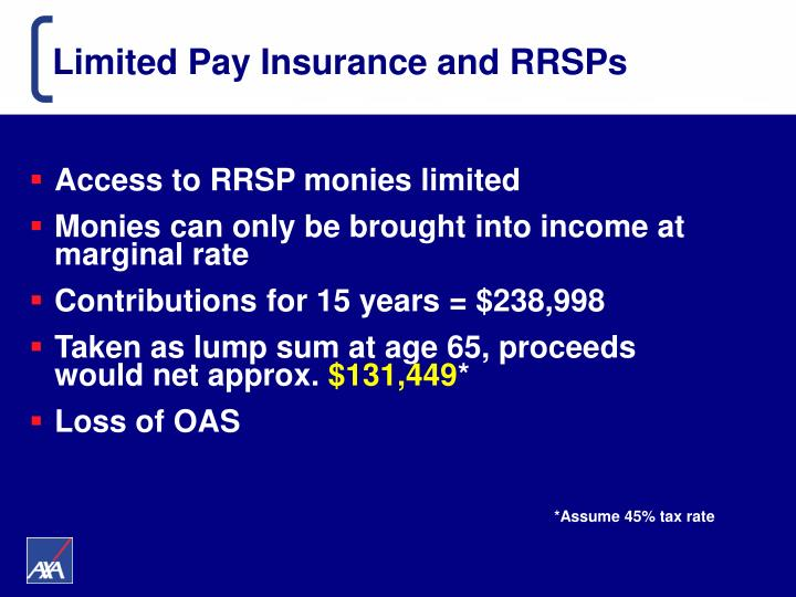 Limited Pay Insurance and RRSPs