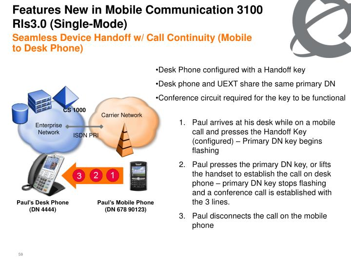 Features New in Mobile Communication 3100 Rls3.0 (Single-Mode)