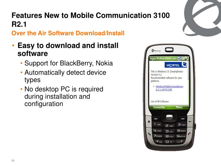 Features New to Mobile Communication 3100 R2.1