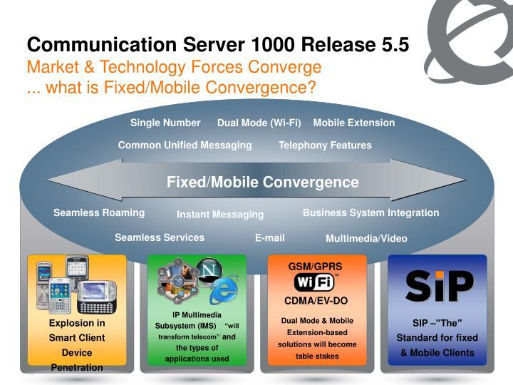 Communication Server 1000 Release 5.5
