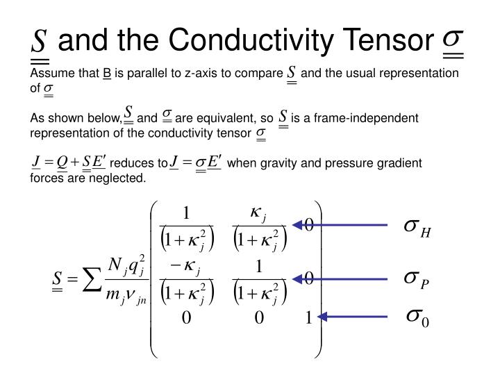 and the Conductivity Tensor