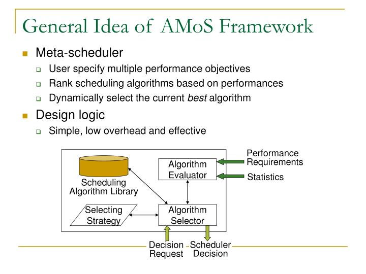 General Idea of AMoS Framework