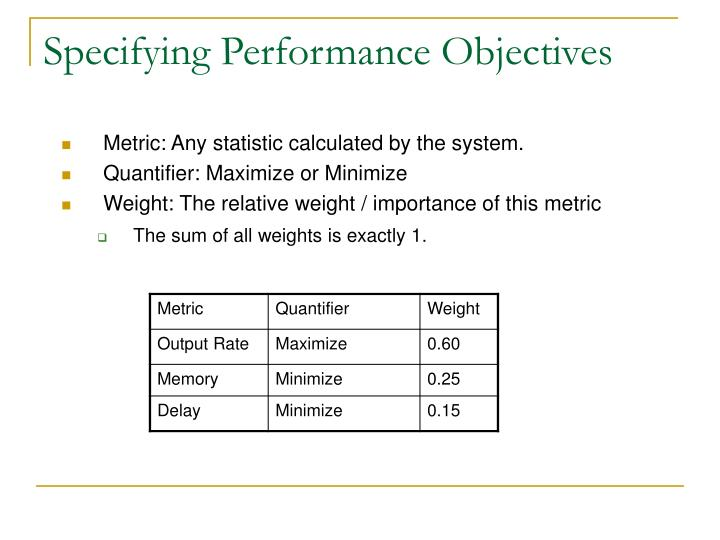 Specifying Performance Objectives